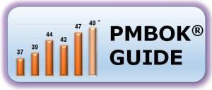 PMBOK Guide- Evolutia nr procese