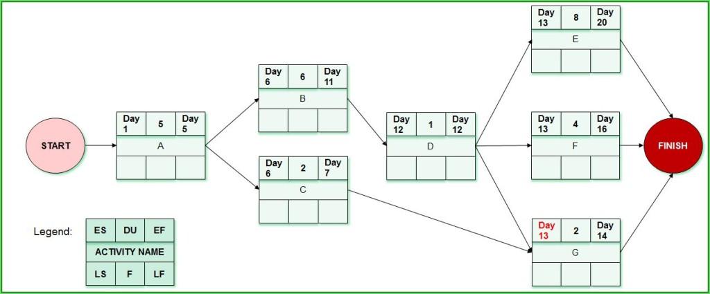 Question 10_Network Diagram_rezolvare