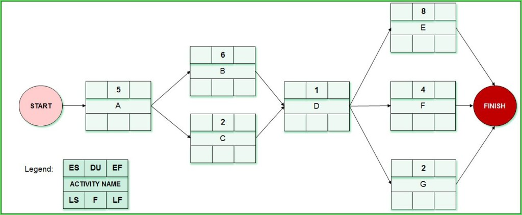Question 2_Network Diagram_Rezolvare_part 1