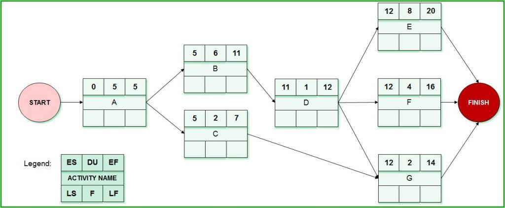 Question 7_Network Diagram_rezolvare