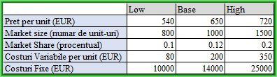 HBL_5 variabile_Tornado values