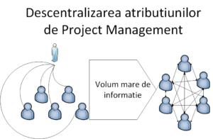 Descentralizarea PM