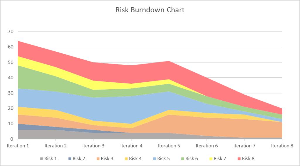 risk_burndown_original
